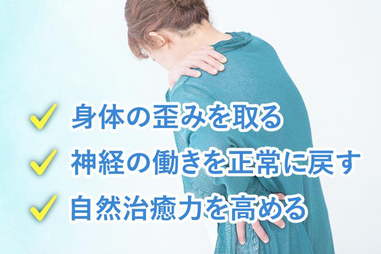 身体の歪みを取る、神経の働きを正常に戻す、自然治癒力を高める